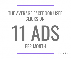 Facebook ad clicks per month per user